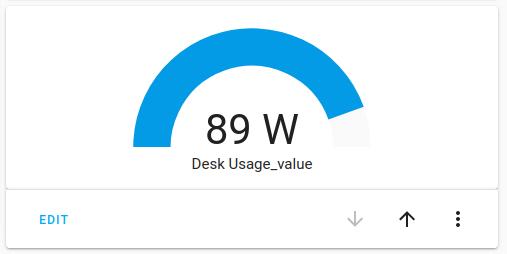 Home Assistant usage gauge